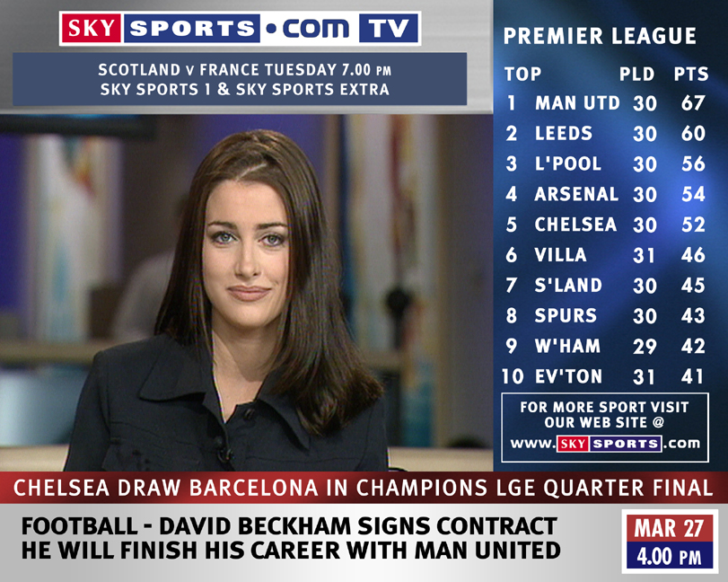 Tv Programm Sky Sport